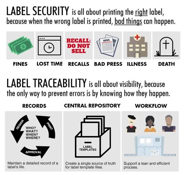 LA infographic