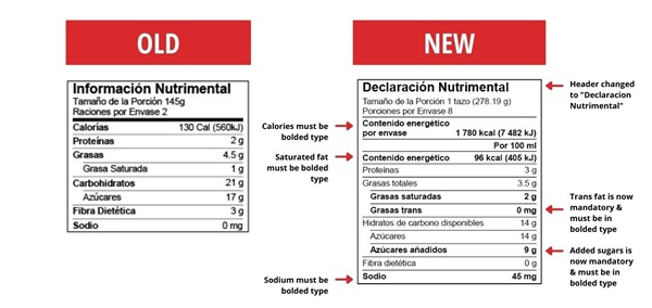 Mexico Nutrition Label Changes