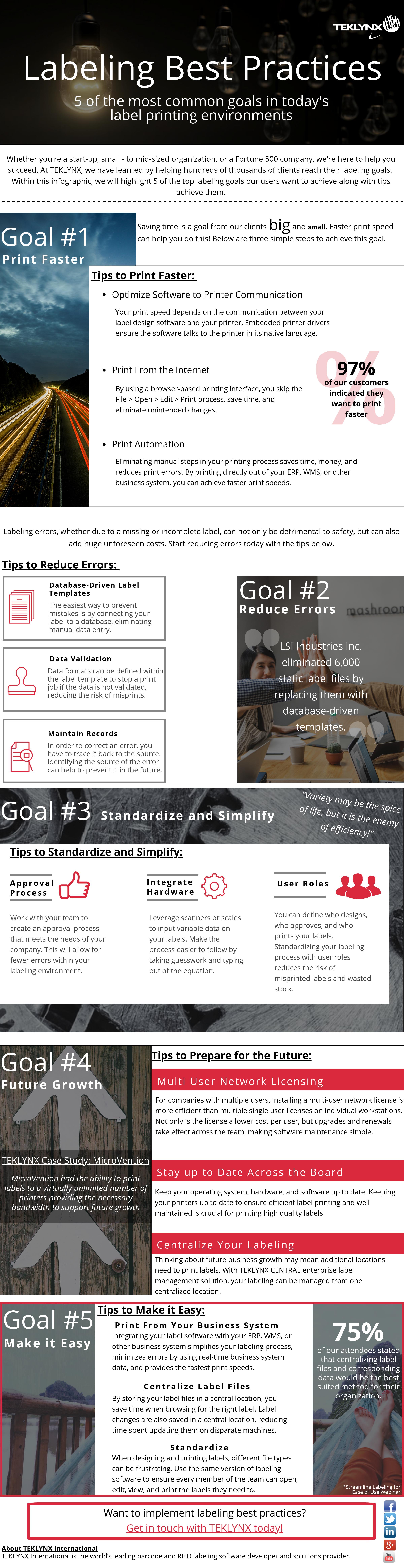 Bezplatná infografika: Osvědčené postupy značení