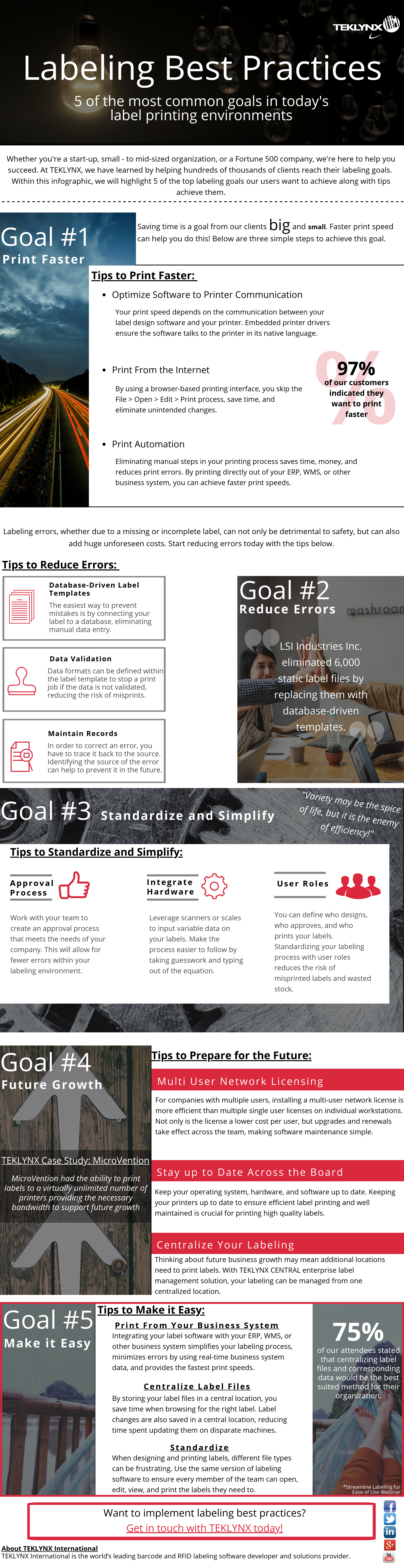 Free Infographic: Labeling Best Practices