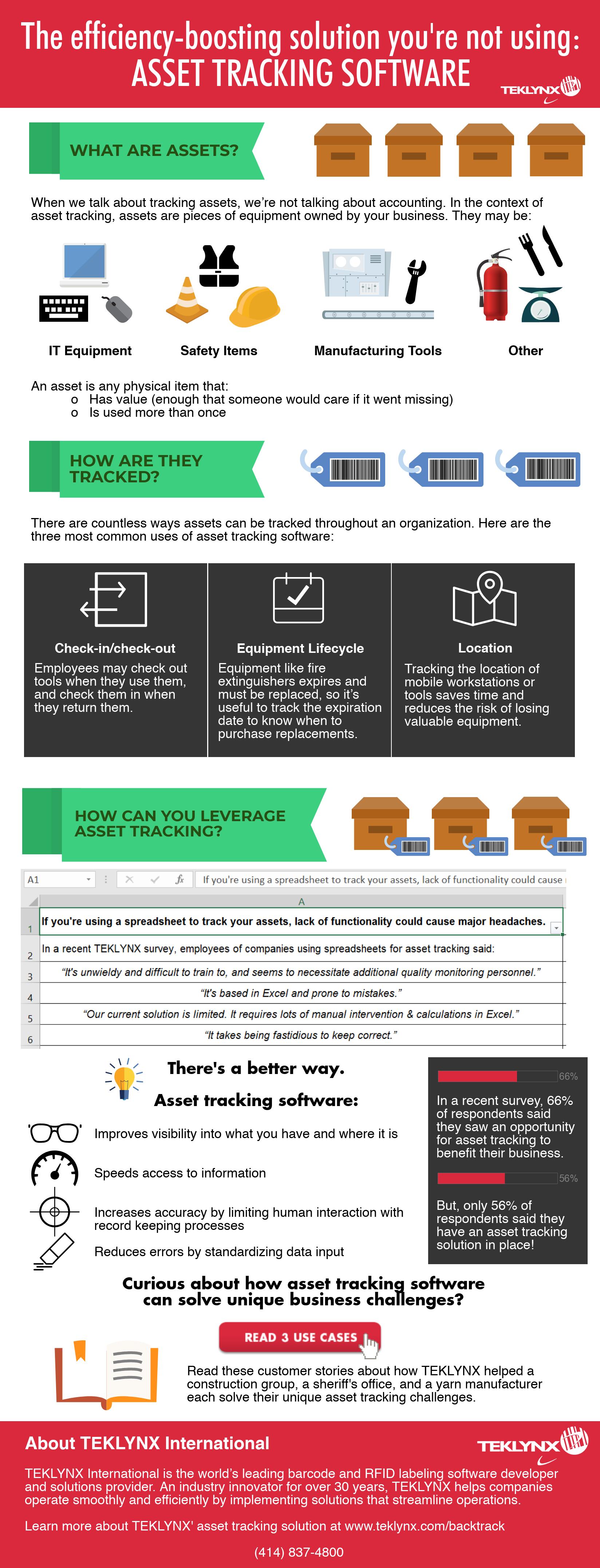 Infografika: Oprogramowanie do śledzenia zasobów