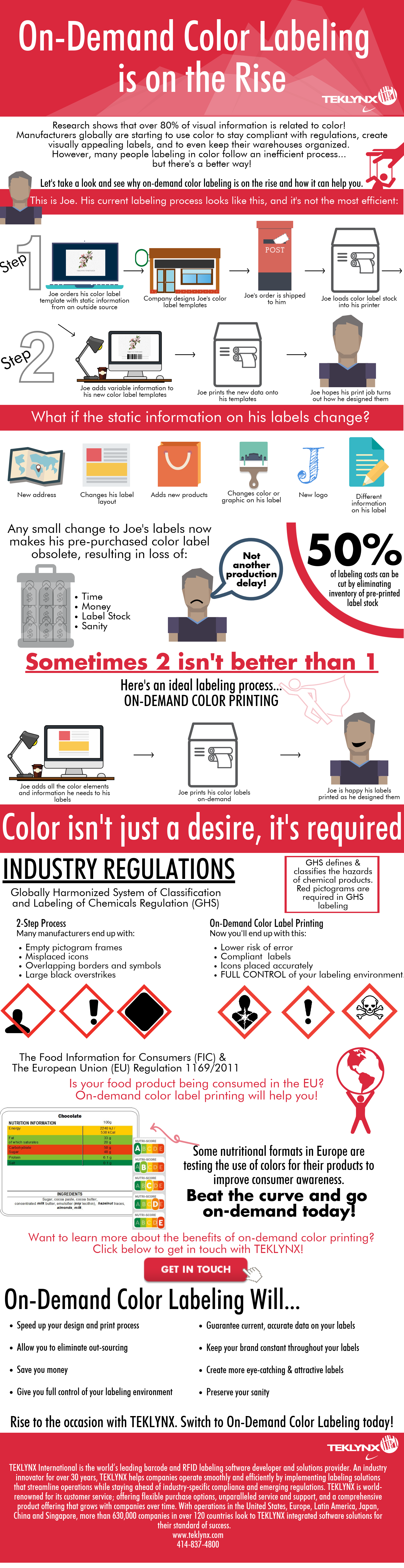 Рост популярности цветной маркировки по требованию