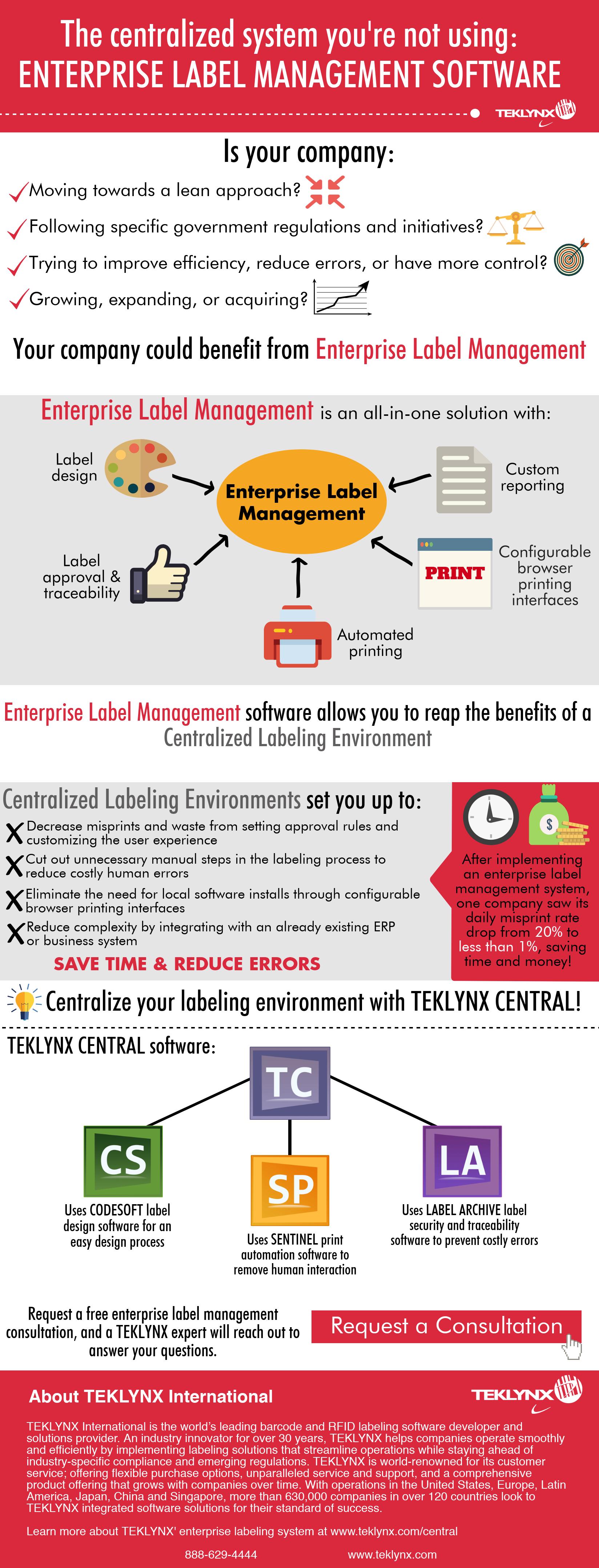 El sistema centralizado que no está utilizando: Software de gestión de etiquetas en la empresa