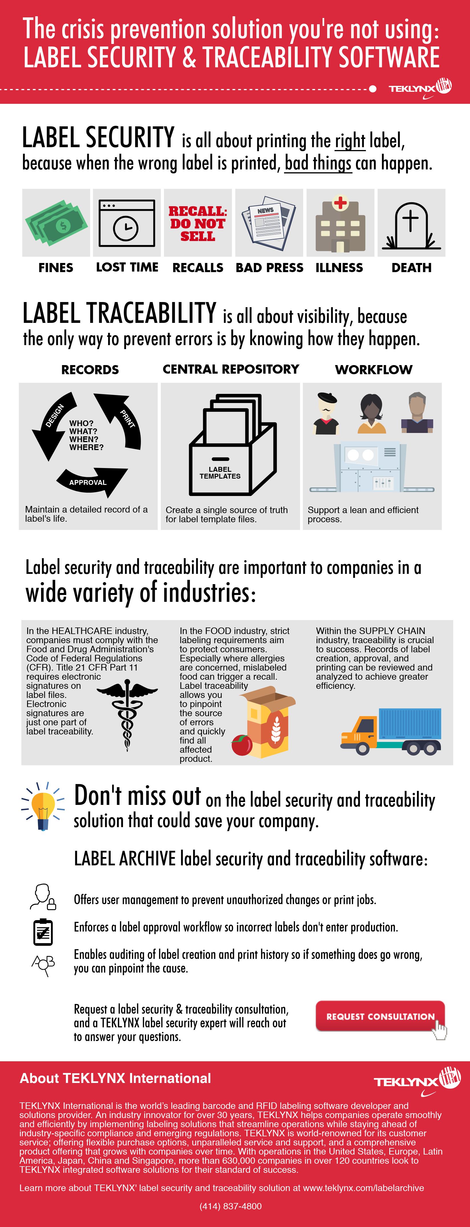 Infográfico: Segurança e Rastreabilidade de Etiquetas