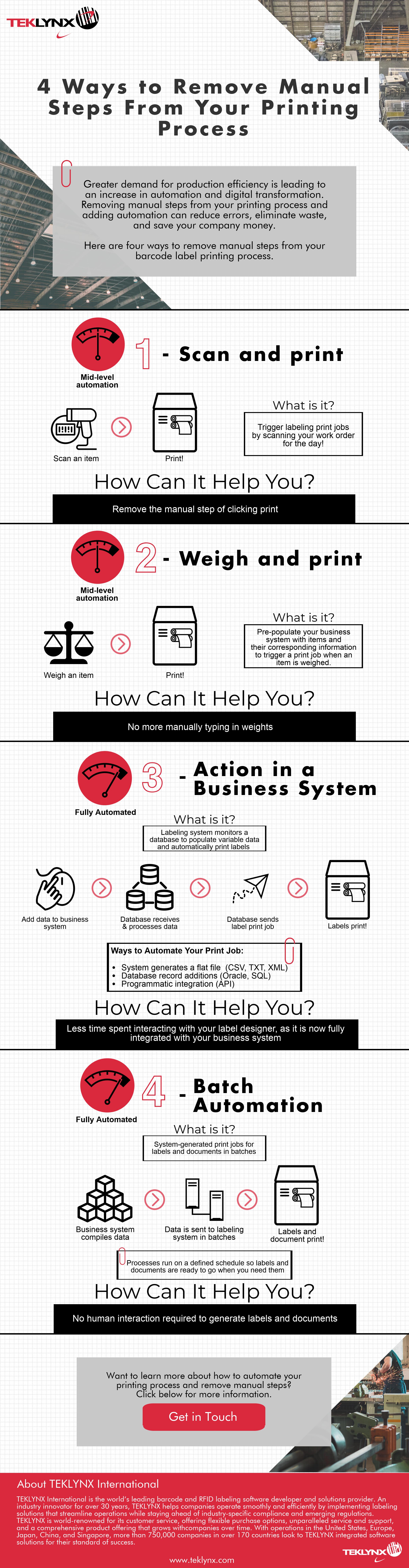 4 tình huống sử dụng cho tự động hóa in ấn nhãn mác