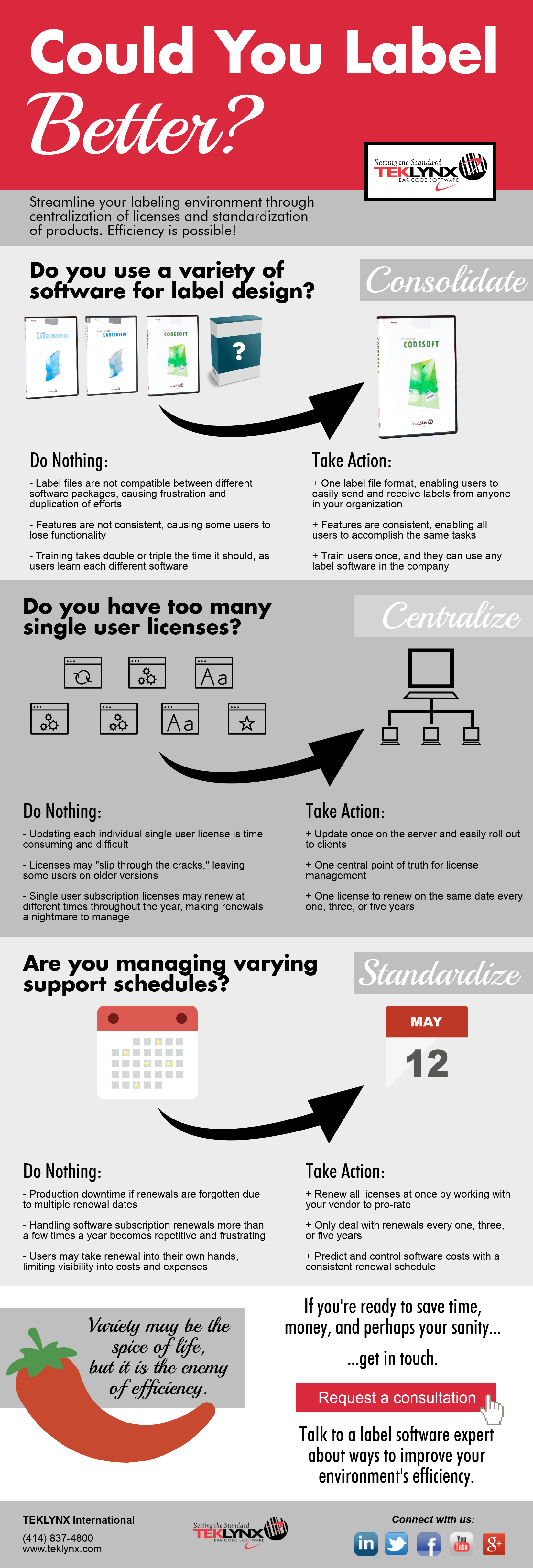 Infographic: Can you label better?