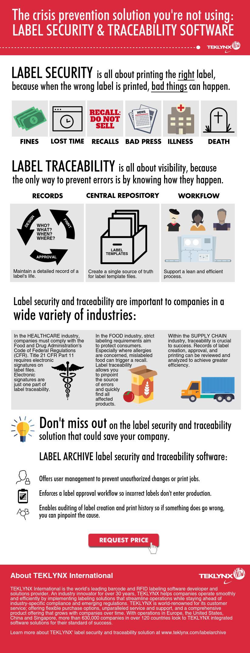 Infografica: Sicurezza e tracciabilità delle etichette