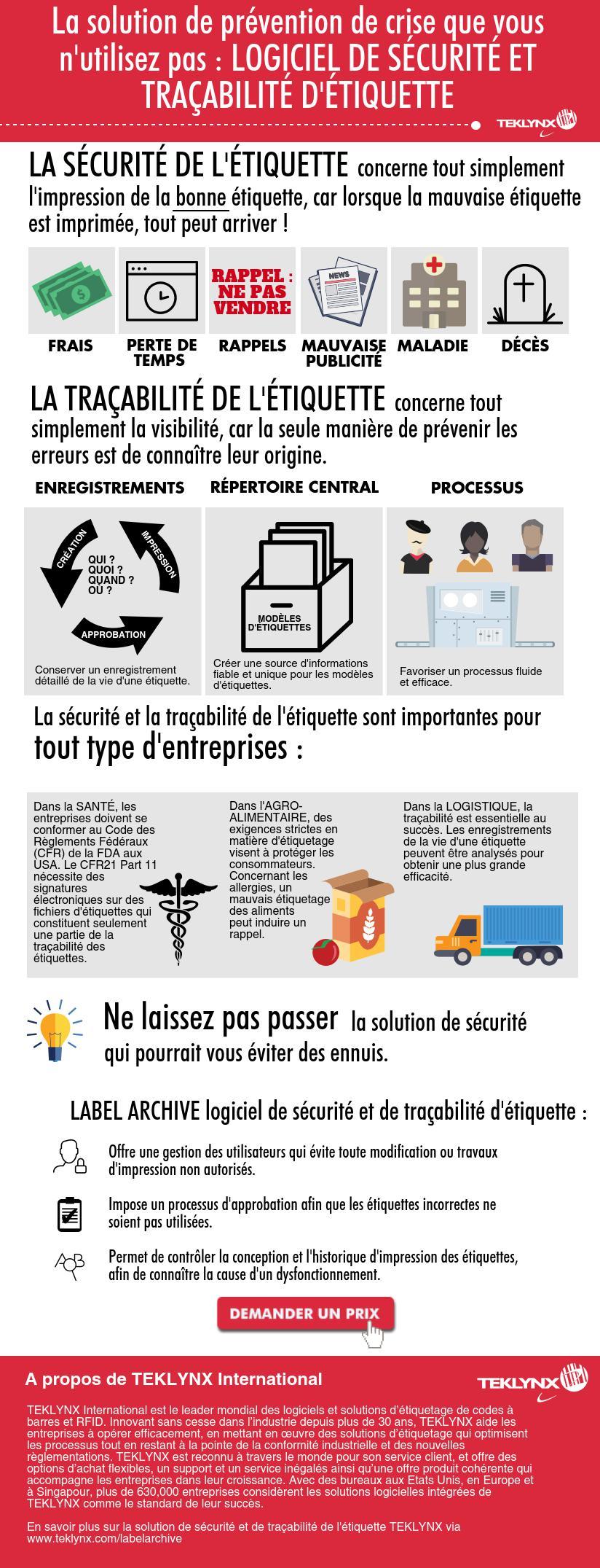 Infographique : Sécurité et traçabilité des étiquettes
