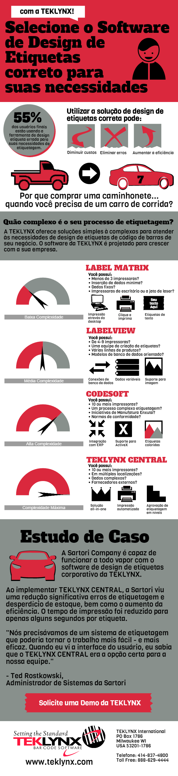 Infográfico Gratuito sobre Selecionar o Software de Designt de Etiquetas Correto